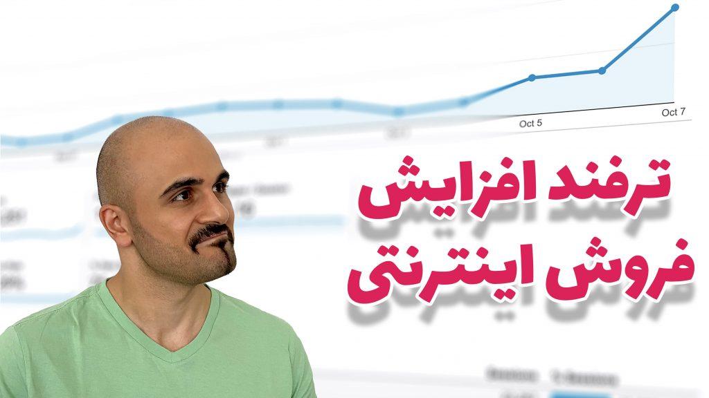 چگونه فروش اینترنتی ووکامرس را بیشتر کنیم؟ آموزش تصویری راهکارهای افزایش فروش ترفند افزایش میزان فروش اینترنتی با استفاده از ارسال ایمیل یادآوری سفارش ها